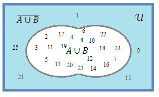 Diagrama de venn wikicincias ex5dgnatg ccuart Choice Image